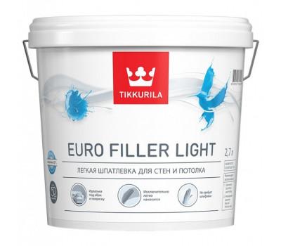 Euro Filler Light